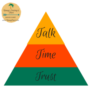 The three T's of great teamwork. Trust, Time and Talking